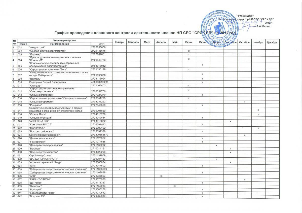 магазинов график проверок по приморскому краю на 2016 подписаныОтменить